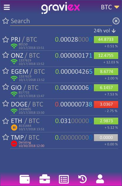 Graviex   Bitcoin Exchange   BTC   Cryptocurrency Exchange   ETH